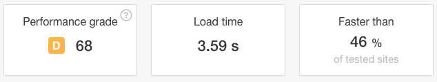 Bigcommerce client website speed test